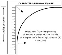 How to measure spa corner radius